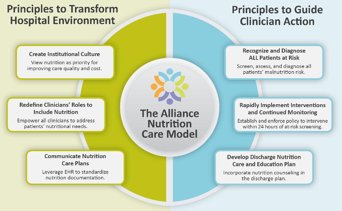 static_abbottnutrition_com_cms-prod_malnutrition_com_img_Alliance_Care_Model_2014_v1_pdf