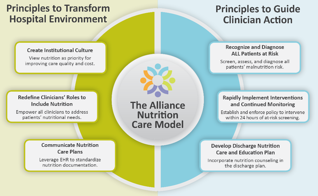 static_abbottnutrition_com_cms-prod_malnutrition_com_img_Alliance_Care_Model_2014_v1_pdf