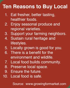 Blog_local_food_sidebar
