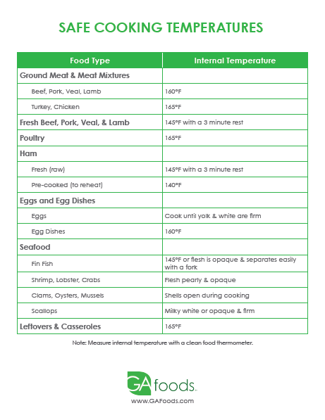 Safe_Cooking_Temperatures_pdf.png