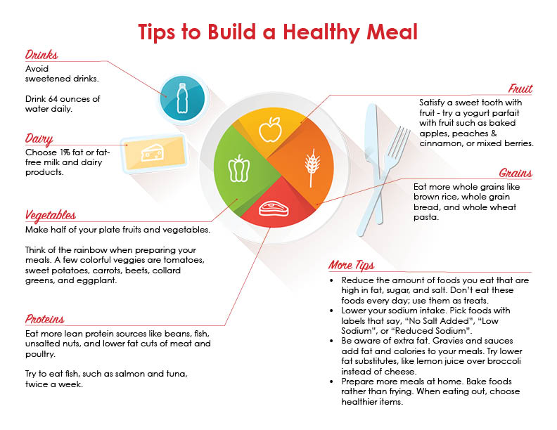Tips for Building A Healthy Meal