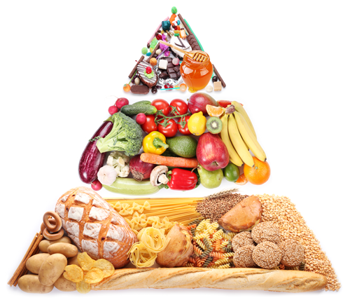 vegetarian-food-guide-pyramid